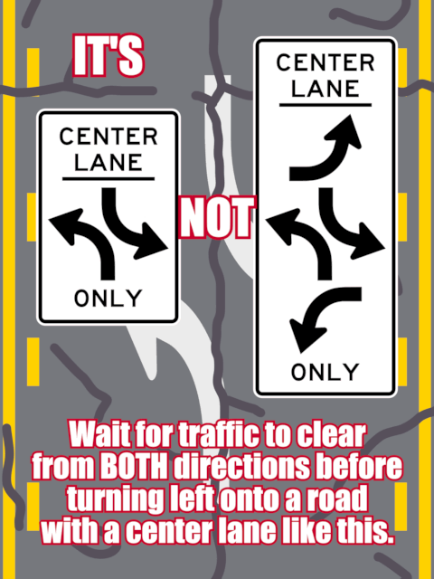 It's a two-way left turn lane, not a four-way left turn lane.  Do not use it for merging.  Wait for traffic to clear from BOTH directions before turning onto a road with this kind of center lane.